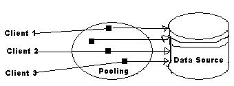 Database_connection_pooling
